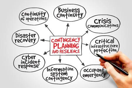 cc66d10af645a The Importance of a Good Crisis Management Plan